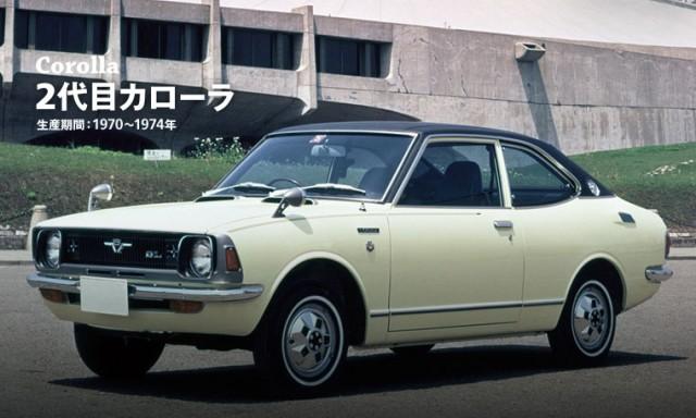 Toyota Corolla TE27