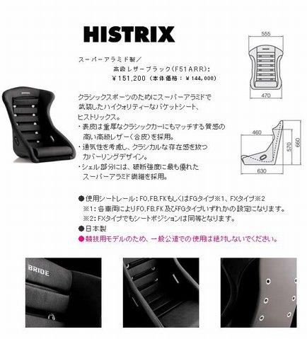 434_histrix