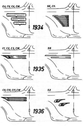 chrysler airflow louvers